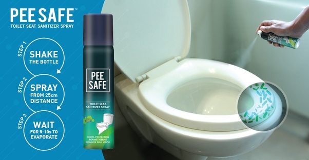 PEE SAFE CASE STUDY, FUNDING, BUSINESS MODEL, REVENUE MODEL, INVESTORS, COMPETITOR